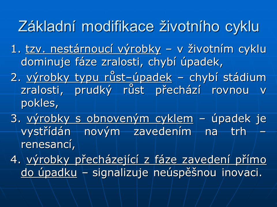 Základní modifikace životního cyklu