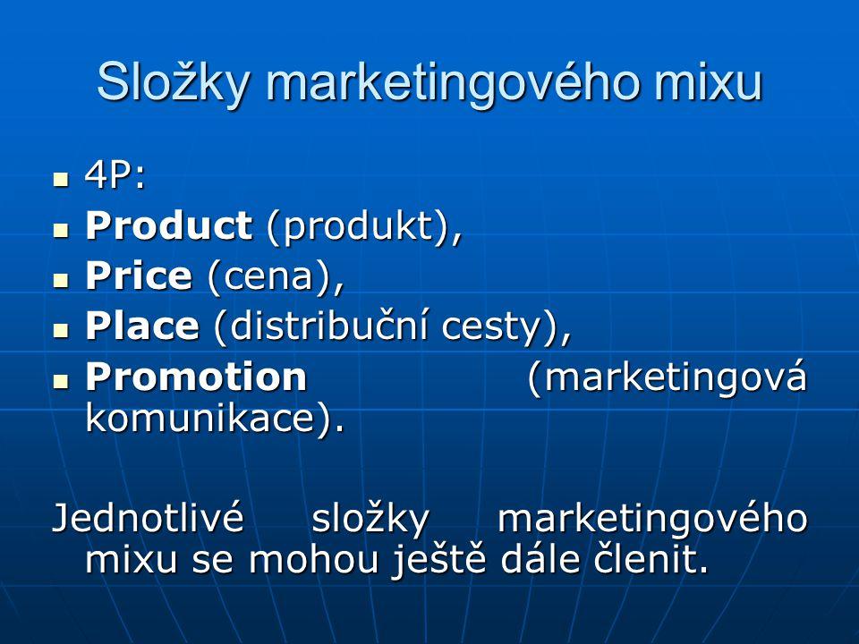 Složky marketingového mixu