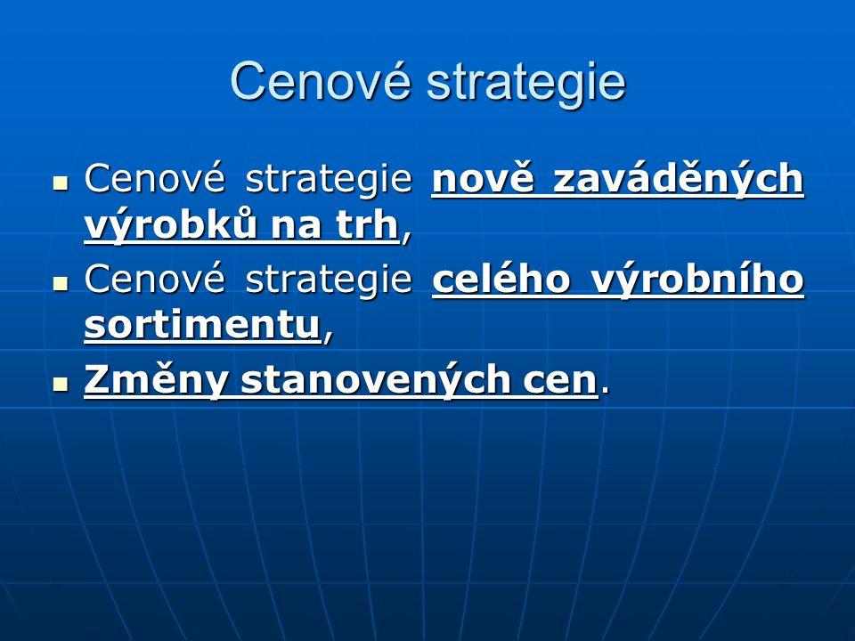 Cenové strategie Cenové strategie nově zaváděných výrobků na trh,