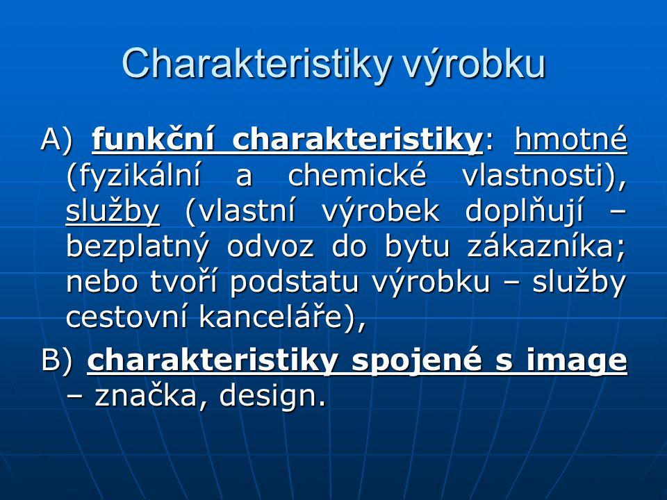 Charakteristiky výrobku