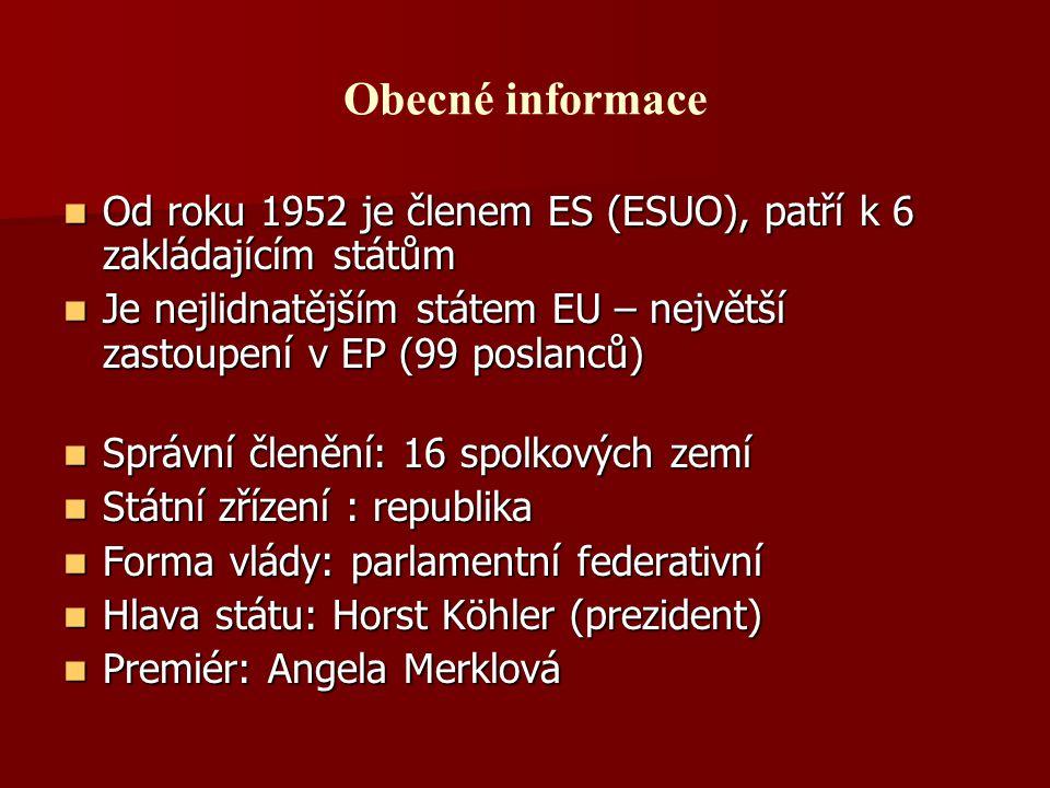 Obecné informace Od roku 1952 je členem ES (ESUO), patří k 6 zakládajícím státům.