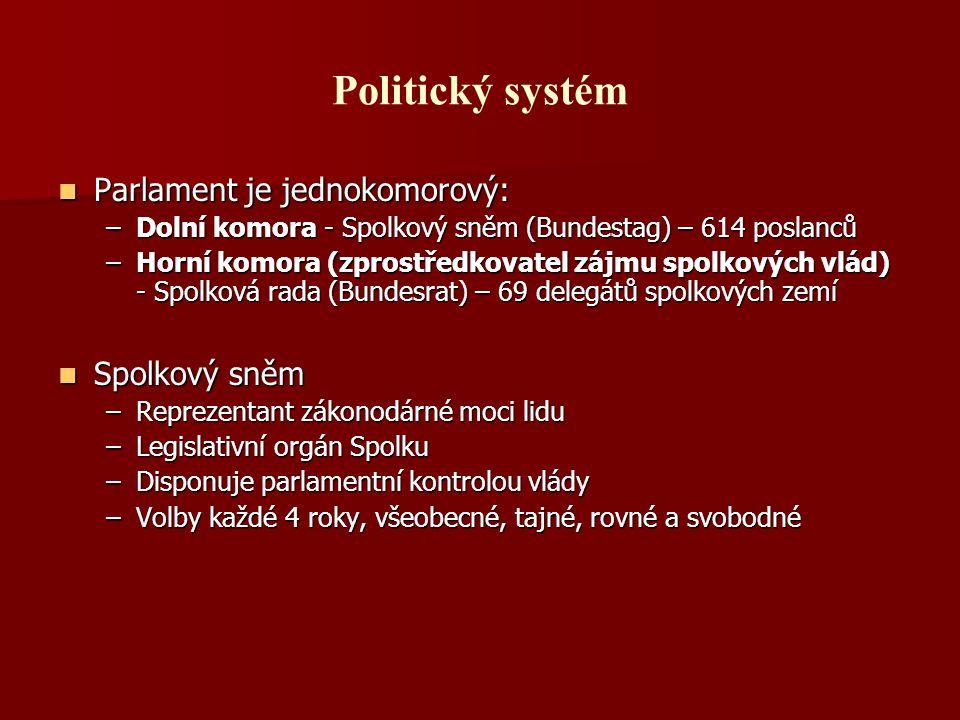 Politický systém Parlament je jednokomorový: Spolkový sněm