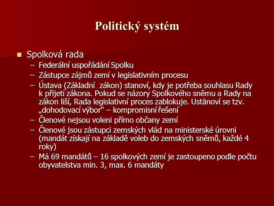 Politický systém Spolková rada Federální uspořádání Spolku
