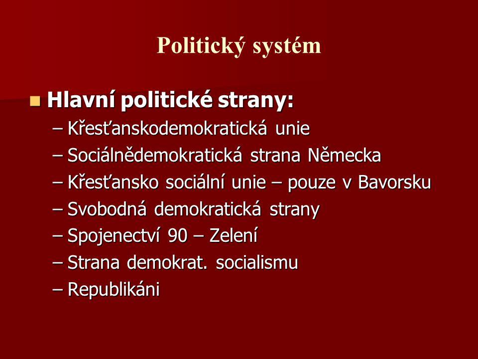 Politický systém Hlavní politické strany: Křesťanskodemokratická unie
