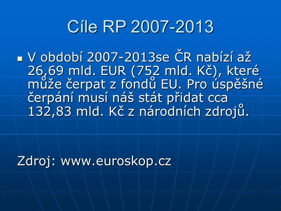 Cíle RP 2007-2013