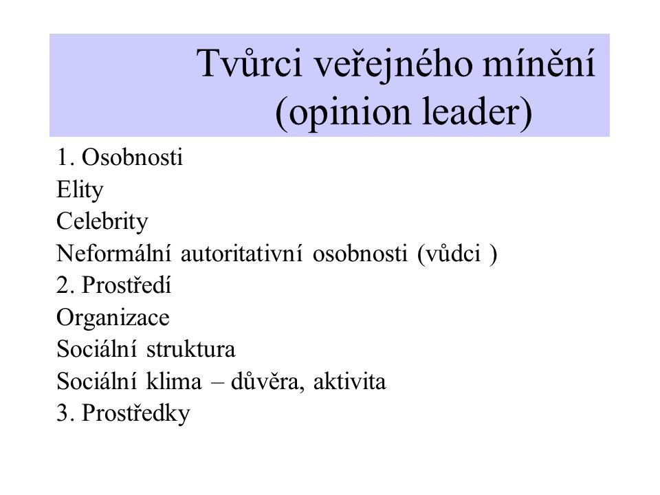 Tvůrci veřejného mínění (opinion leader)