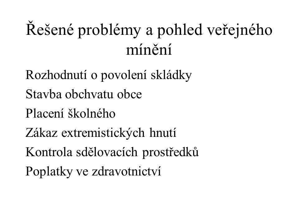 Řešené problémy a pohled veřejného mínění