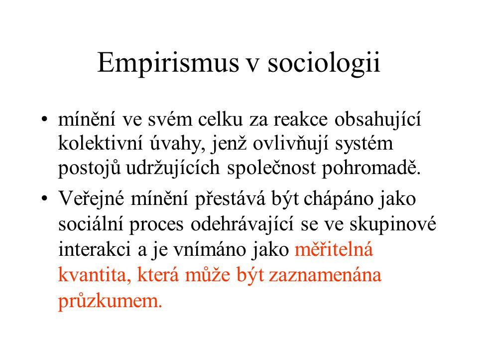 Empirismus v sociologii