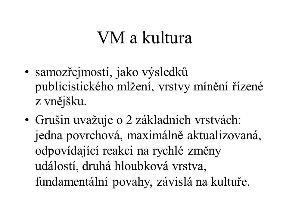 VM a kultura samozřejmostí, jako výsledků publicistického mlžení, vrstvy mínění řízené z vnějšku.
