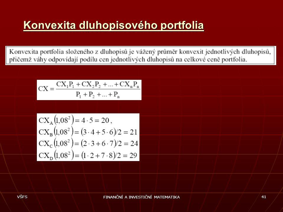 Konvexita dluhopisového portfolia