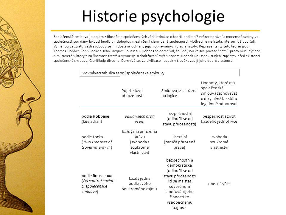 Historie psychologie Srovnávací tabulka teorií společenské smlouvy