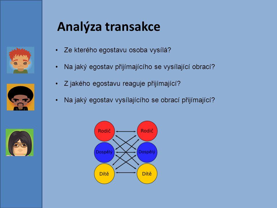 Analýza transakce Ze kterého egostavu osoba vysílá