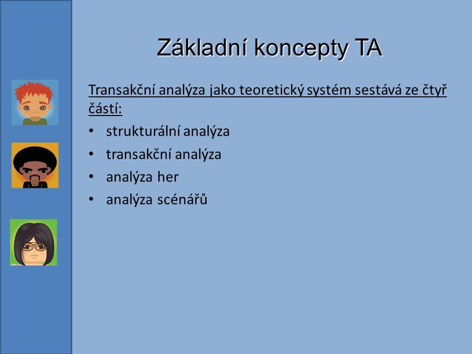 Základní koncepty TA Transakční analýza jako teoretický systém sestává ze čtyř částí: strukturální analýza.