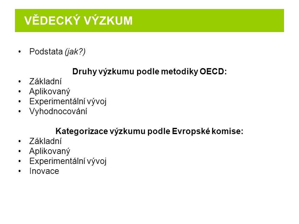 VĚDECKÝ VÝZKUM Podstata (jak ) Druhy výzkumu podle metodiky OECD: