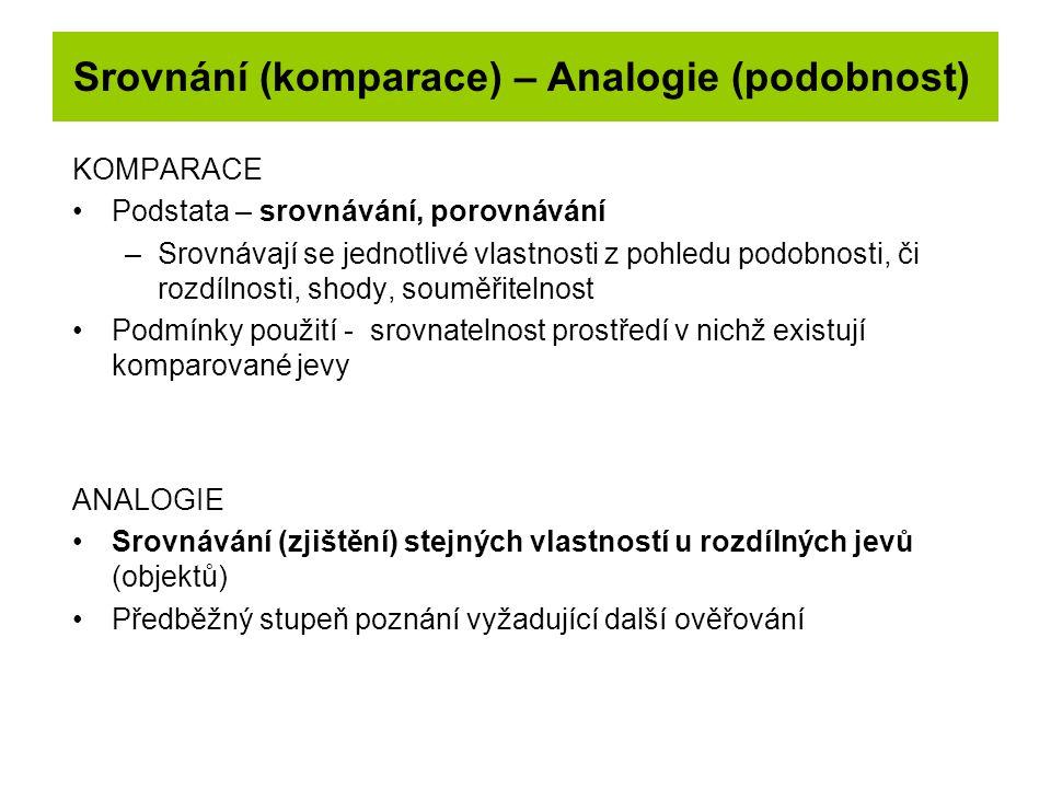 Srovnání (komparace) – Analogie (podobnost)