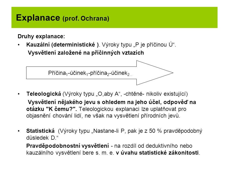Explanace (prof. Ochrana)