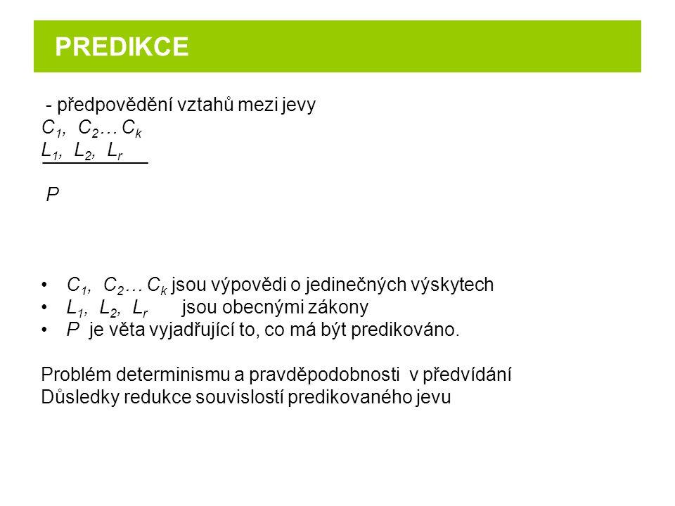 PREDIKCE - předpovědění vztahů mezi jevy C1, C2… Ck L1, L2, Lr