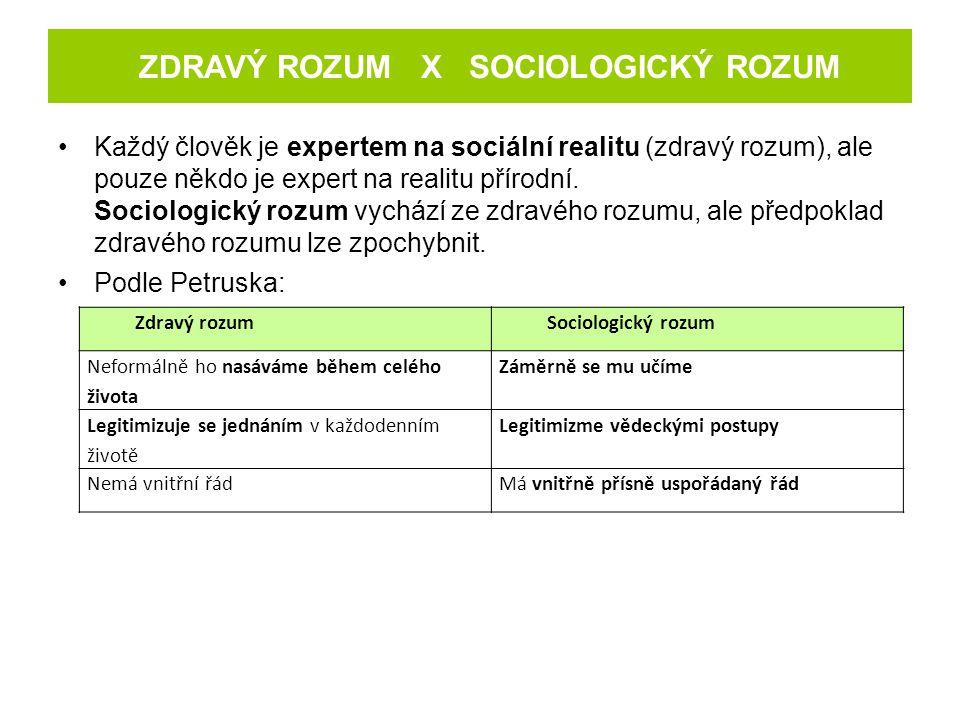 ZDRAVÝ ROZUM X SOCIOLOGICKÝ ROZUM