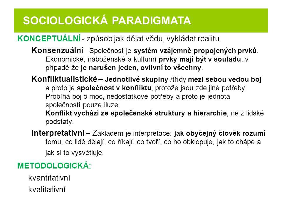 SOCIOLOGICKÁ PARADIGMATA