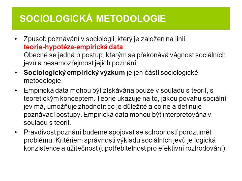 SOCIOLOGICKÁ METODOLOGIE