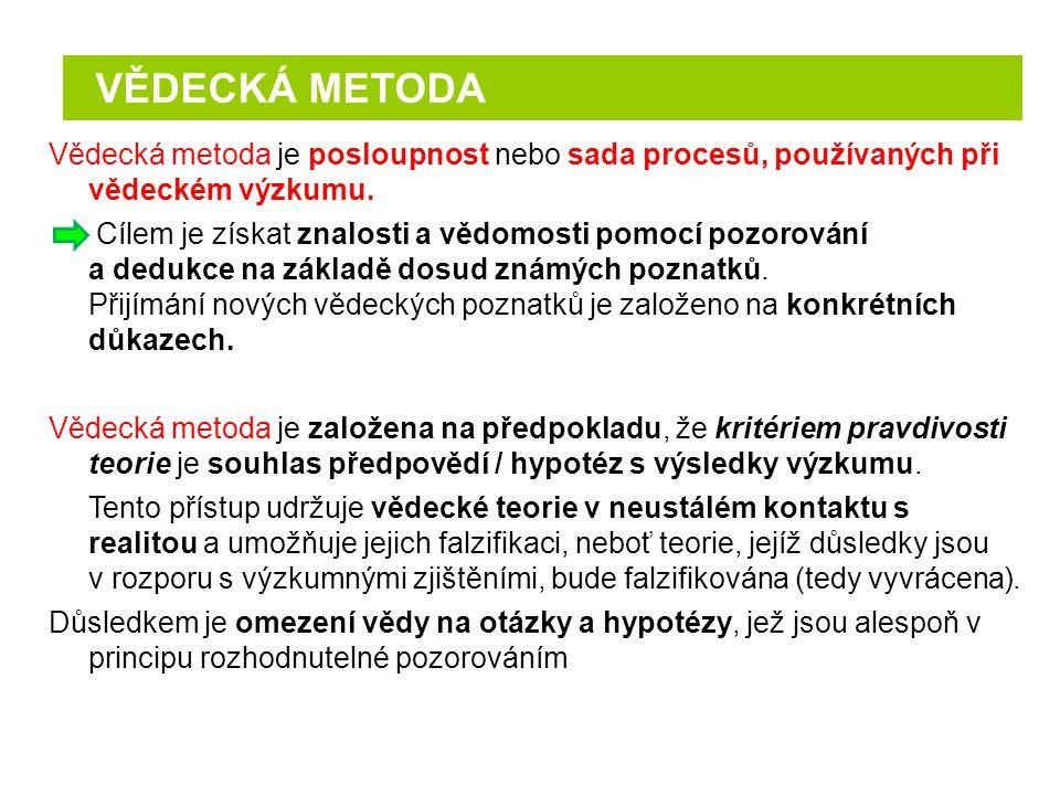 VĚDECKÁ METODA Vědecká metoda je posloupnost nebo sada procesů, používaných při vědeckém výzkumu.
