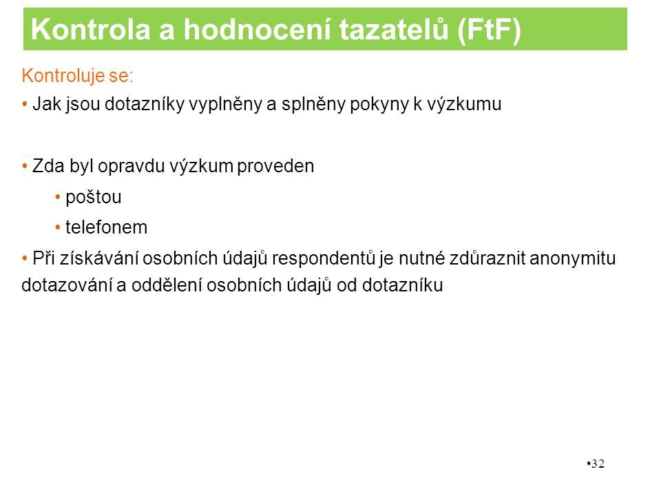 Kontrola a hodnocení tazatelů (FtF)