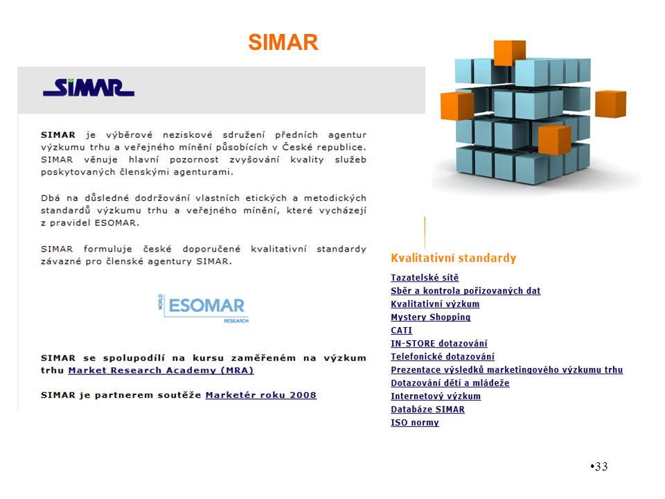 SIMAR 33 MVT I.