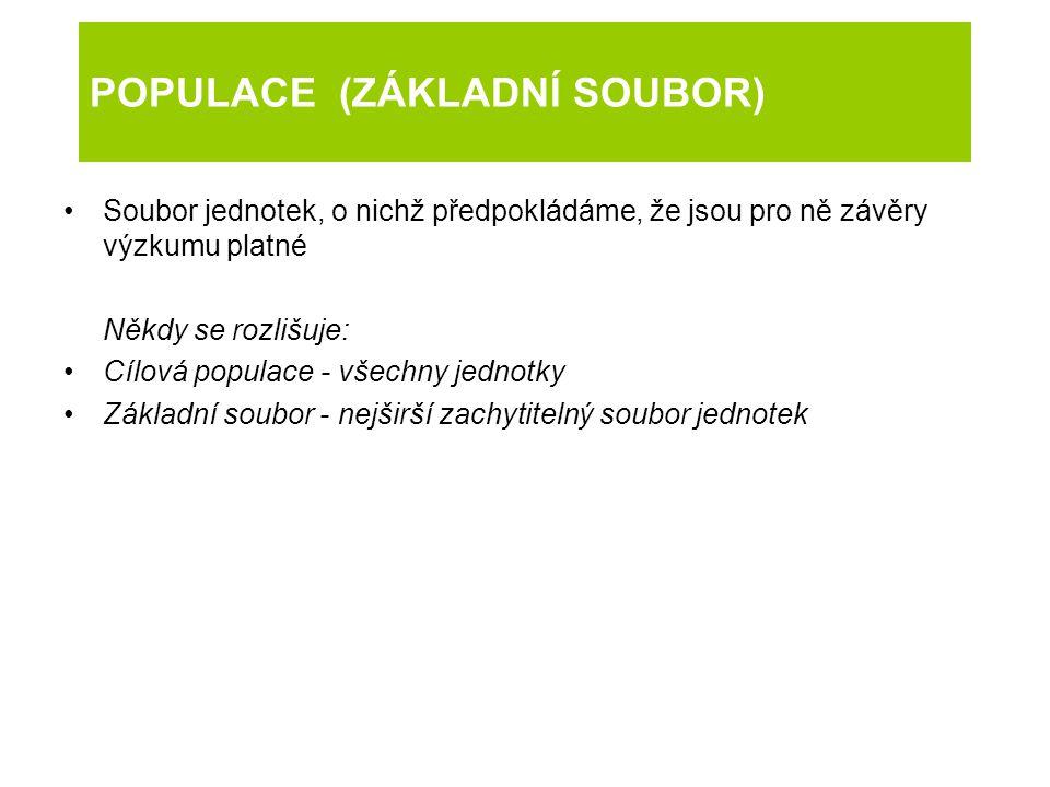 POPULACE (ZÁKLADNÍ SOUBOR)