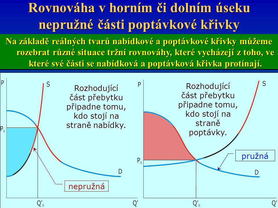 Rovnováha v horním či dolním úseku nepružné části poptávkové křivky