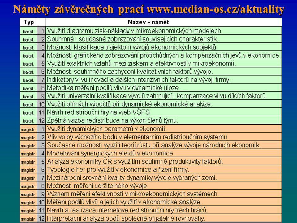 Náměty závěrečných prací www.median-os.cz/aktuality
