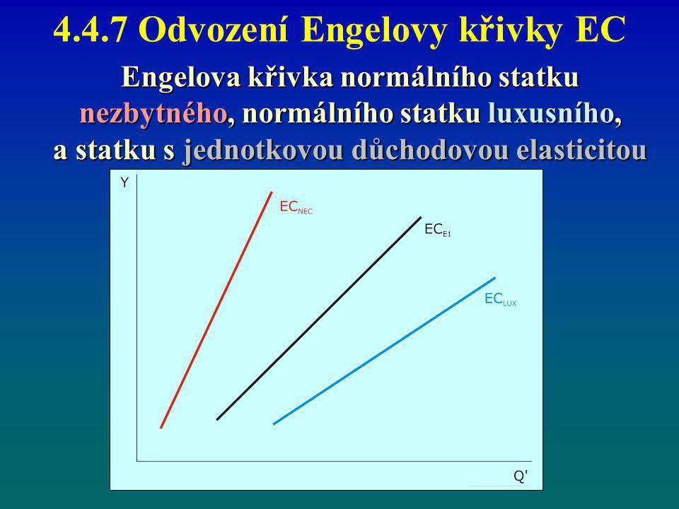 4.4.7 Odvození Engelovy křivky EC