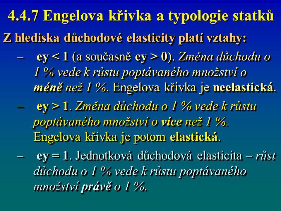 4.4.7 Engelova křivka a typologie statků
