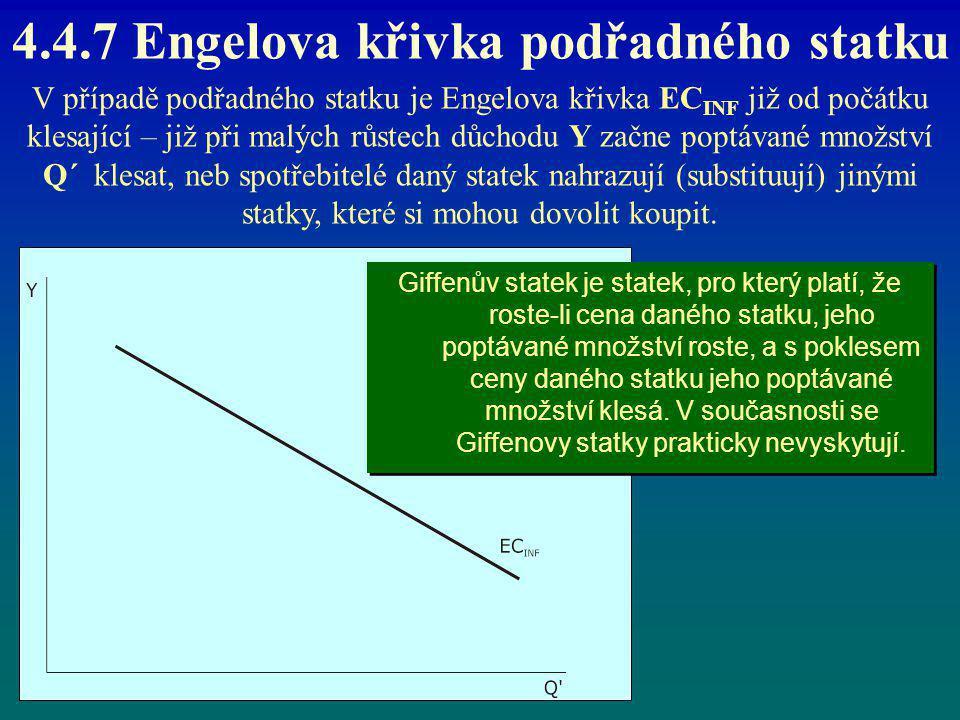 4.4.7 Engelova křivka podřadného statku