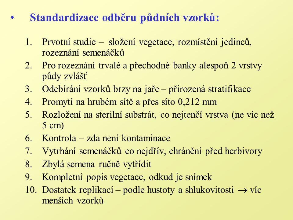 Standardizace odběru půdních vzorků:
