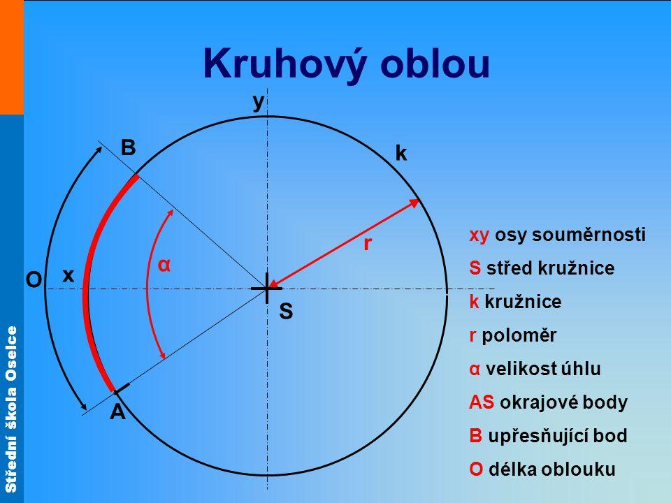 Kruhový oblou y B k r α x O S A xy osy souměrnosti S střed kružnice