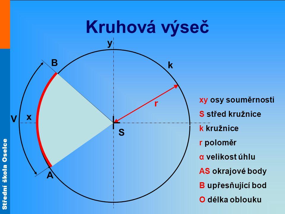 Kruhová výseč y B k r α x V S A xy osy souměrnosti S střed kružnice
