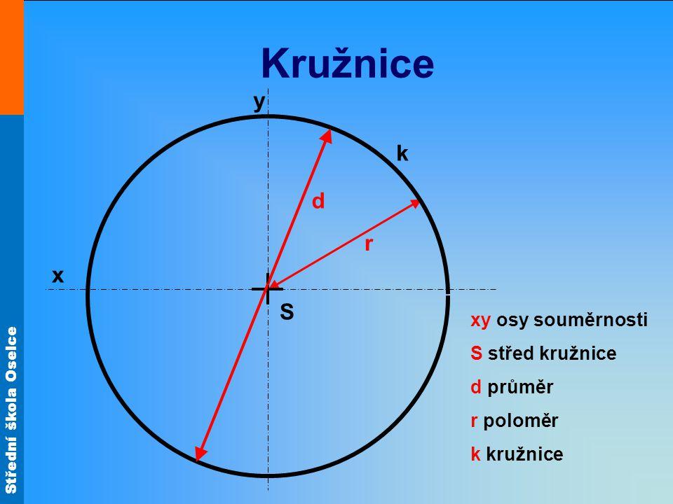 Kružnice y k d r x S xy osy souměrnosti S střed kružnice d průměr