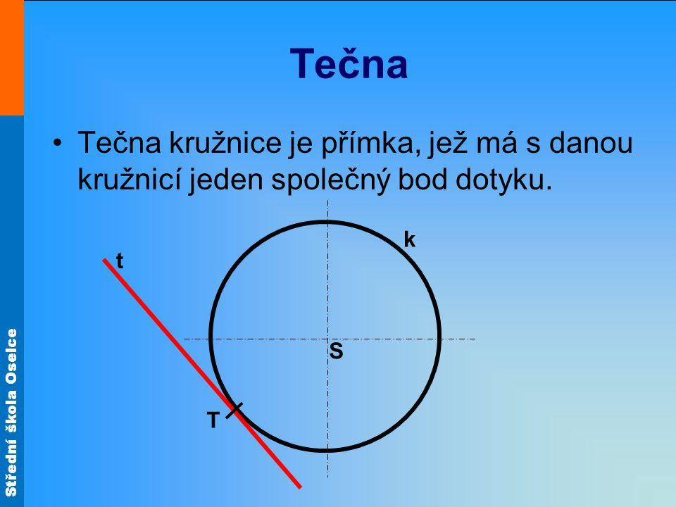 Tečna Tečna kružnice je přímka, jež má s danou kružnicí jeden společný bod dotyku. k t S T
