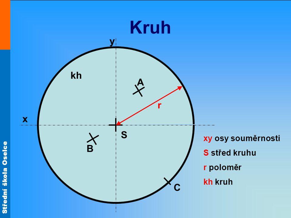 Kruh y kh A r x S B C xy osy souměrnosti S střed kruhu r poloměr