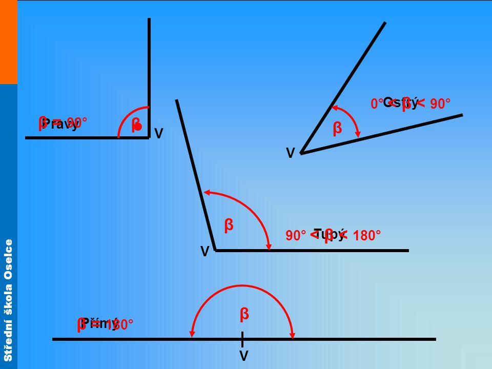 β = 90° β β β β β = 180° 0° < β < 90° Ostrý Pravý V V