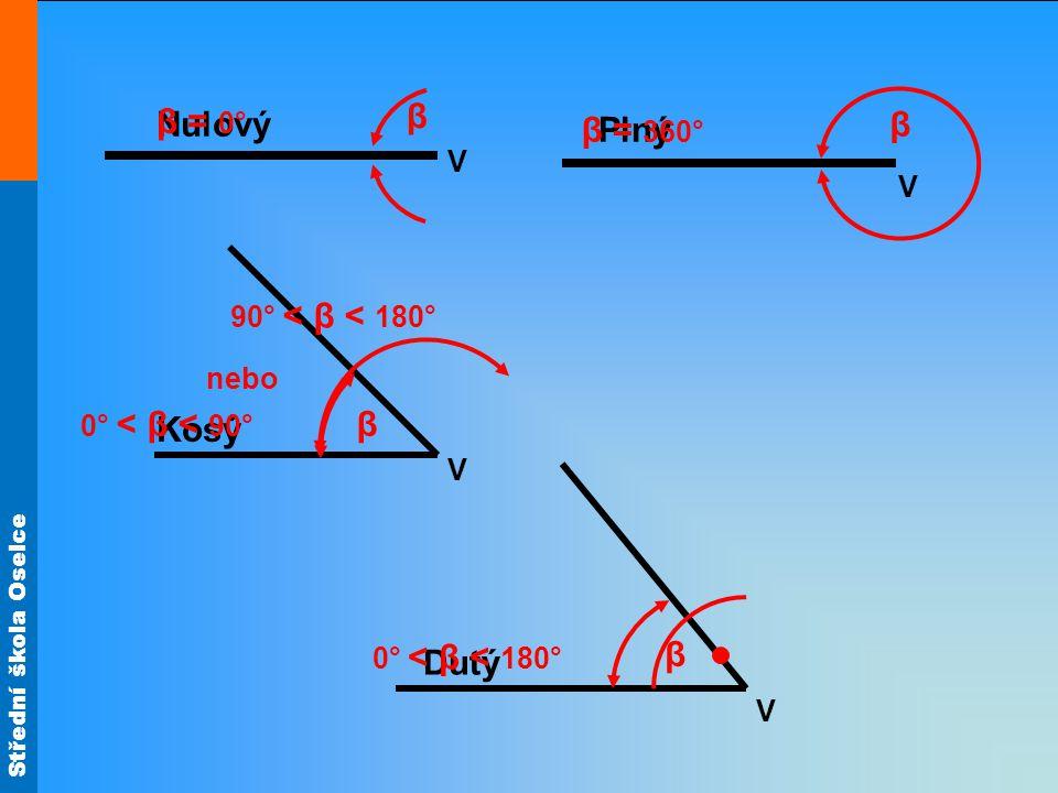 β = 0° β Nulový β = 360° Plný β Kosý β β Dutý V V 90° < β < 180°