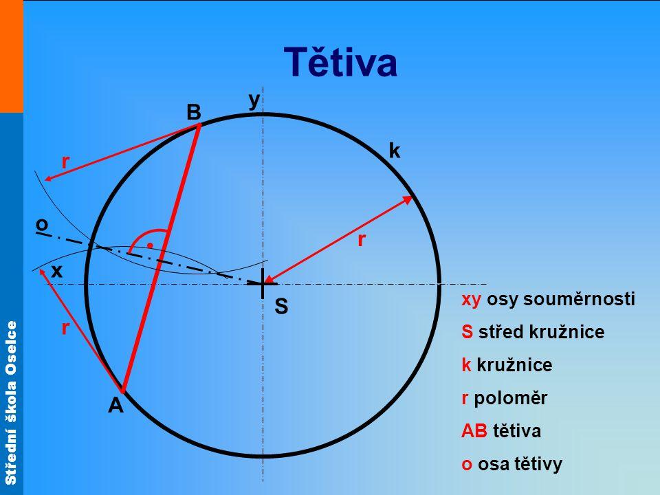 Tětiva y B k r o r x S r A xy osy souměrnosti S střed kružnice