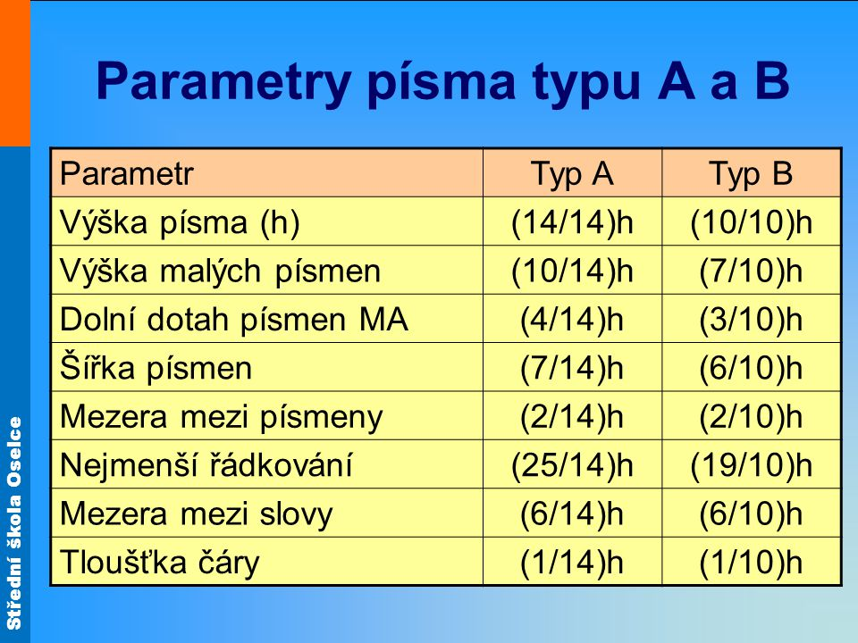 Parametry písma typu A a B