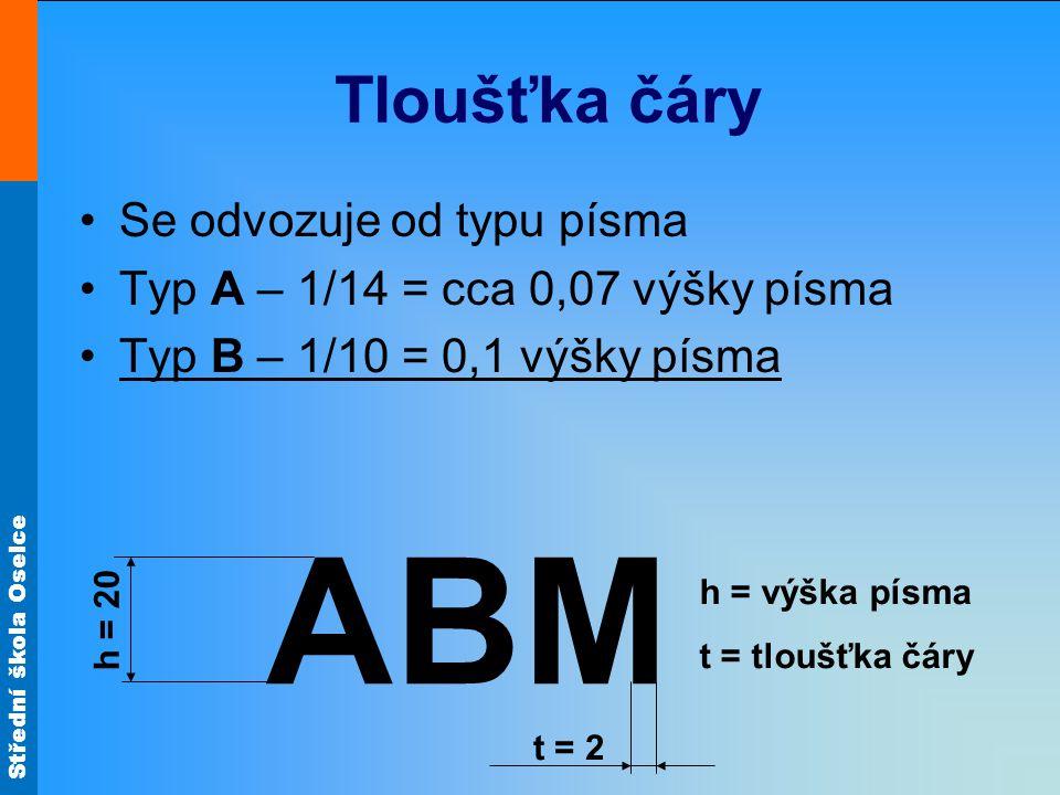 ABM Tloušťka čáry Se odvozuje od typu písma