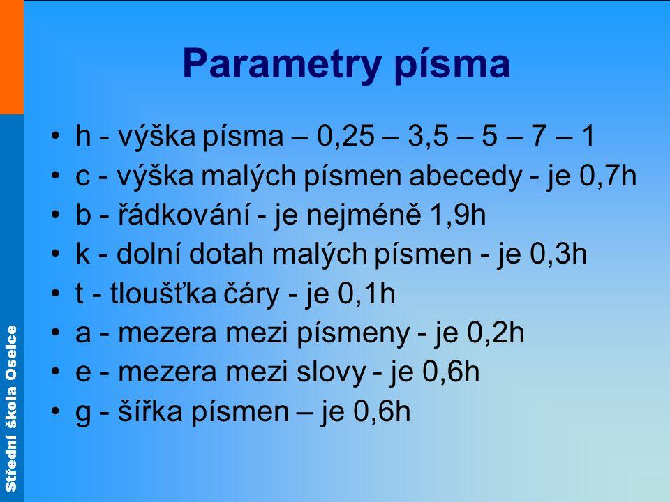 Parametry písma h - výška písma – 0,25 – 3,5 – 5 – 7 – 1