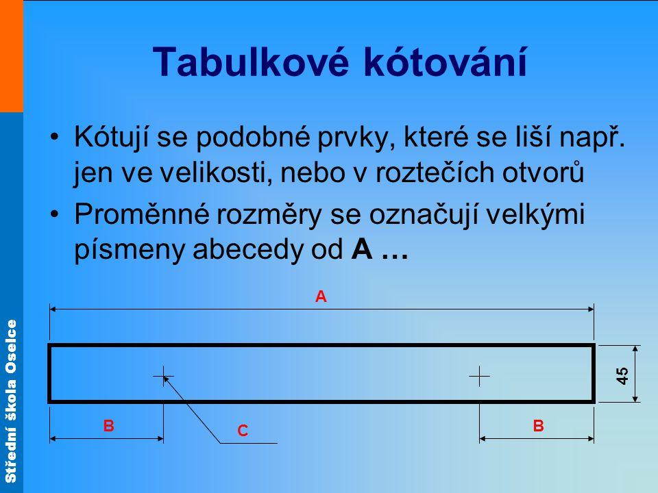 Tabulkové kótování Kótují se podobné prvky, které se liší např. jen ve velikosti, nebo v roztečích otvorů.