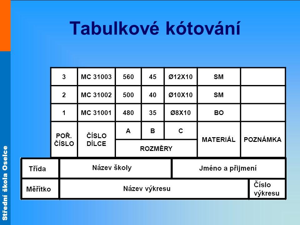 Tabulkové kótování 3 MC 31003 560 45 Ø12X10 SM 2 MC 31002 500 40