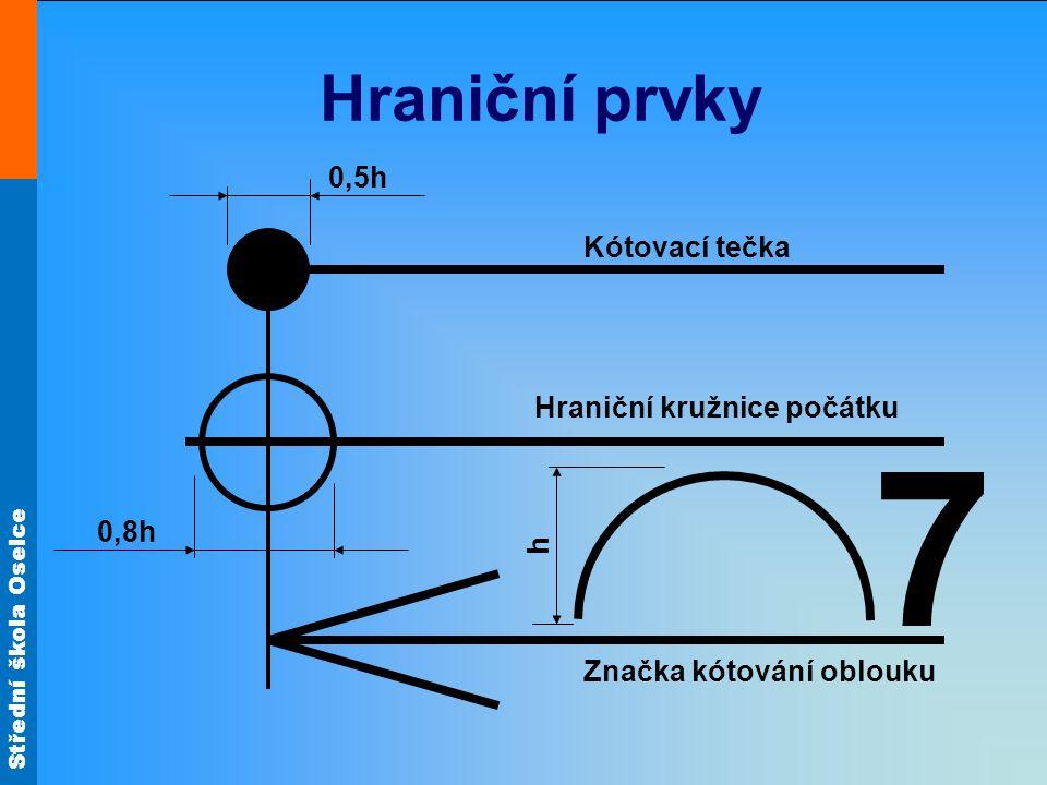7 Hraniční prvky 0,5h Kótovací tečka Hraniční kružnice počátku 0,8h h