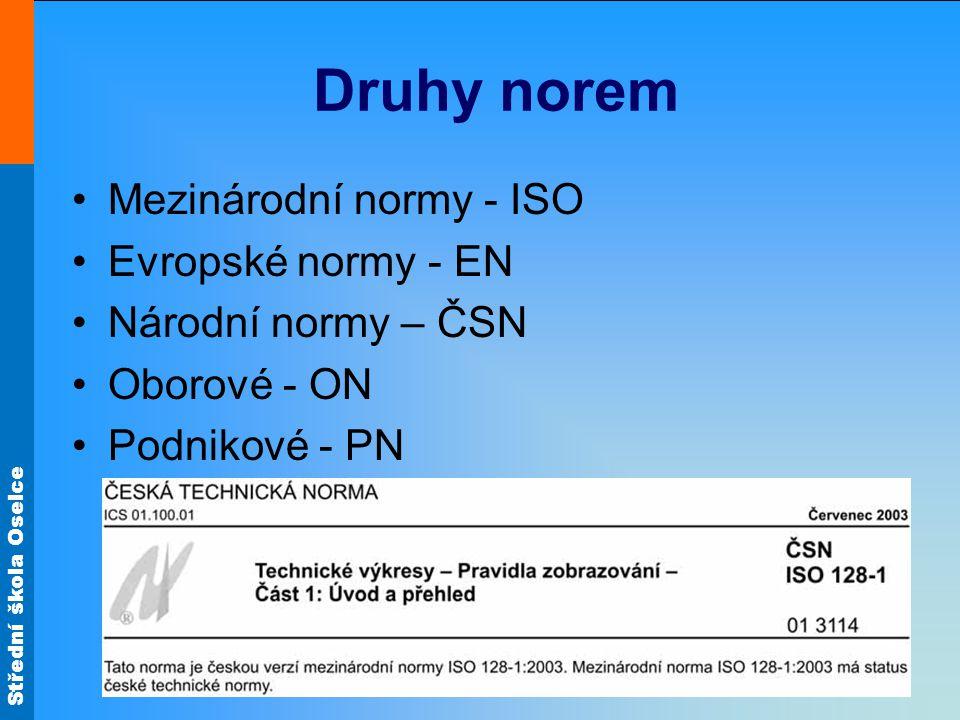 Druhy norem Mezinárodní normy - ISO Evropské normy - EN