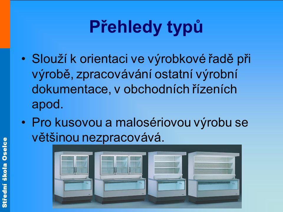 Přehledy typů Slouží k orientaci ve výrobkové řadě při výrobě, zpracovávání ostatní výrobní dokumentace, v obchodních řízeních apod.